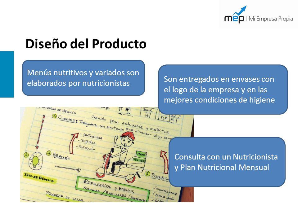 Diseño del Producto Menús nutritivos y variados son