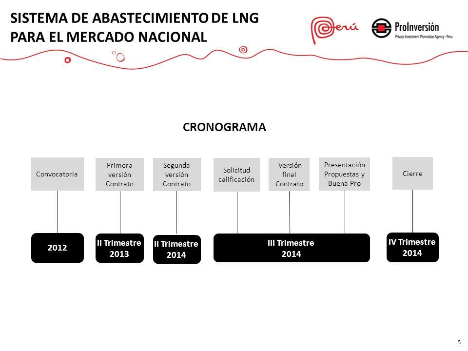 SISTEMA DE ABASTECIMIENTO DE LNG PARA EL MERCADO NACIONAL
