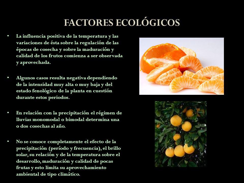 FACTORES ECOLÓGICOS