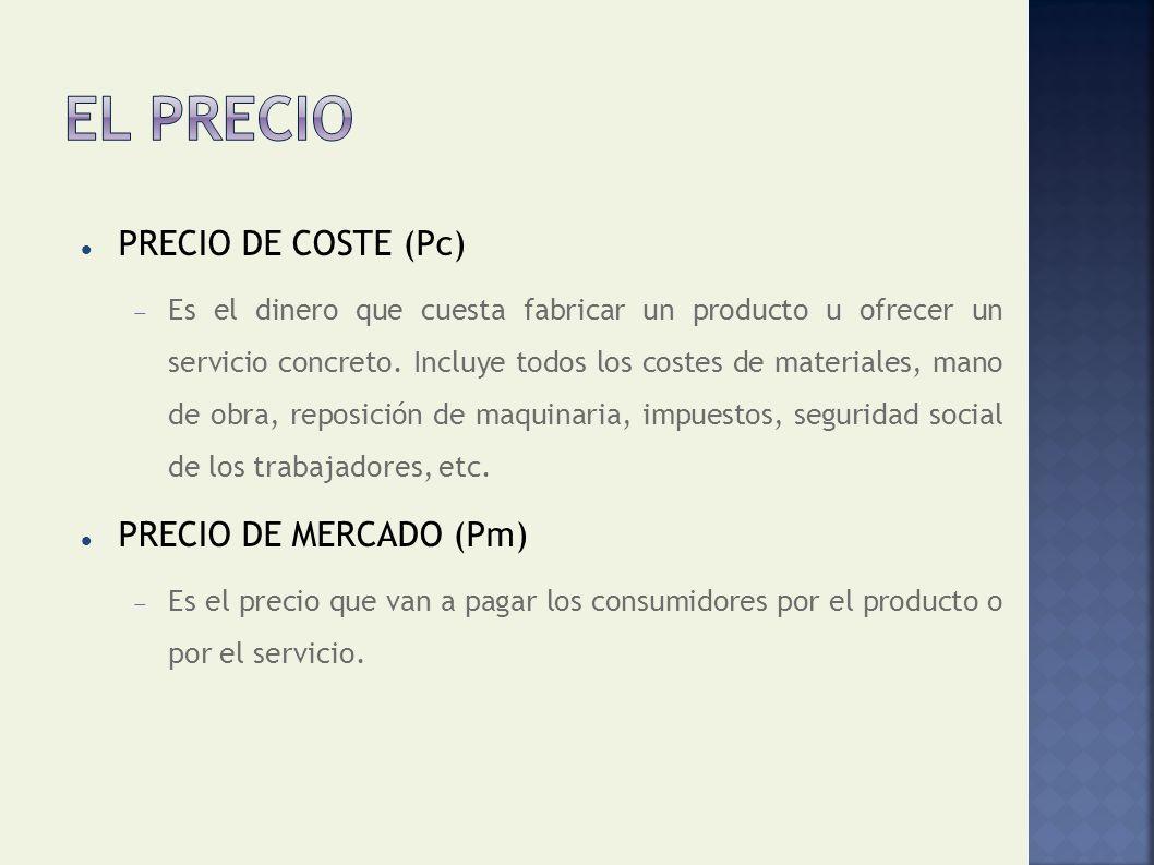 El precio PRECIO DE COSTE (Pc) PRECIO DE MERCADO (Pm)