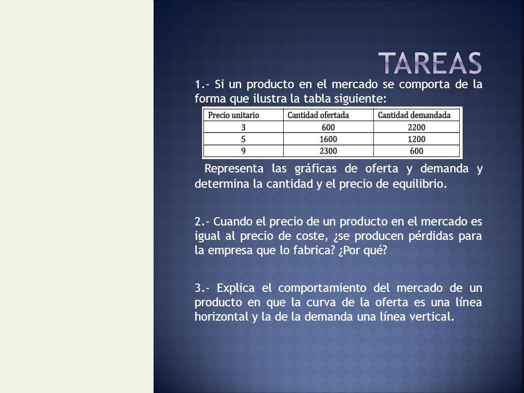 tareaS 1.- Si un producto en el mercado se comporta de la forma que ilustra la tabla siguiente: