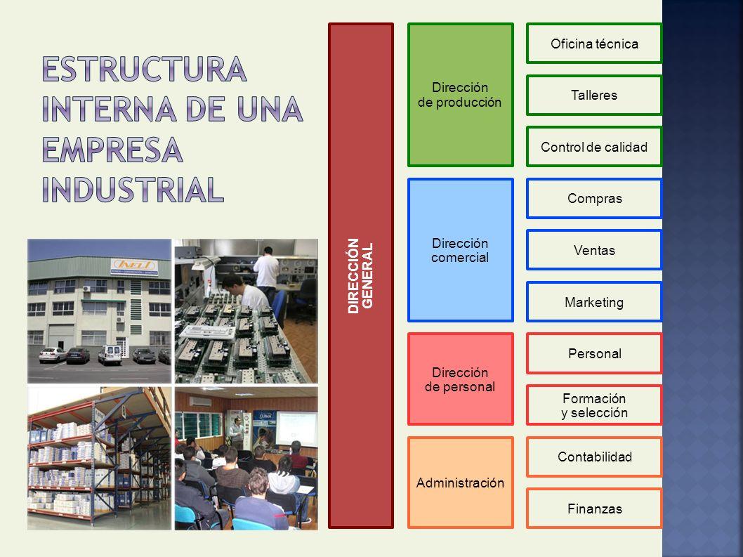 Estructura interna de una empresa industrial