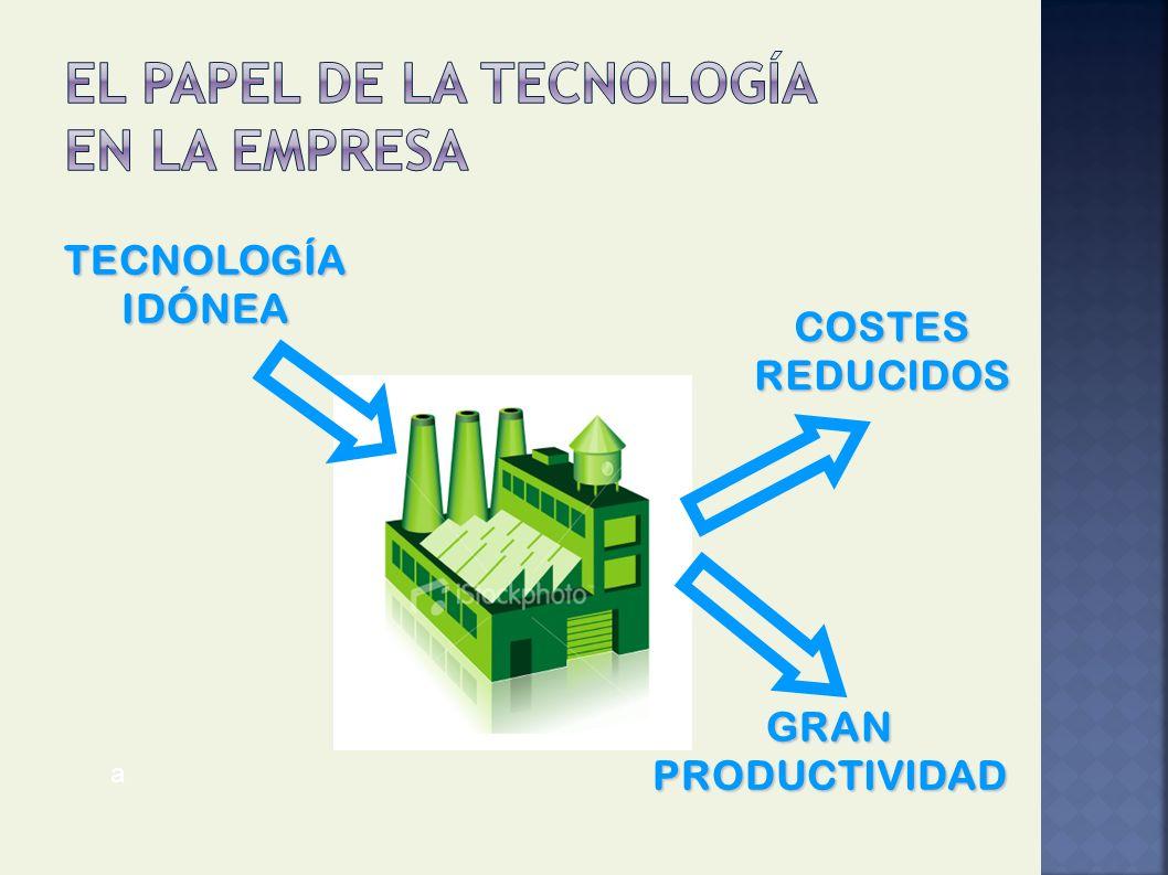 El papel de la tecnología en la empresa