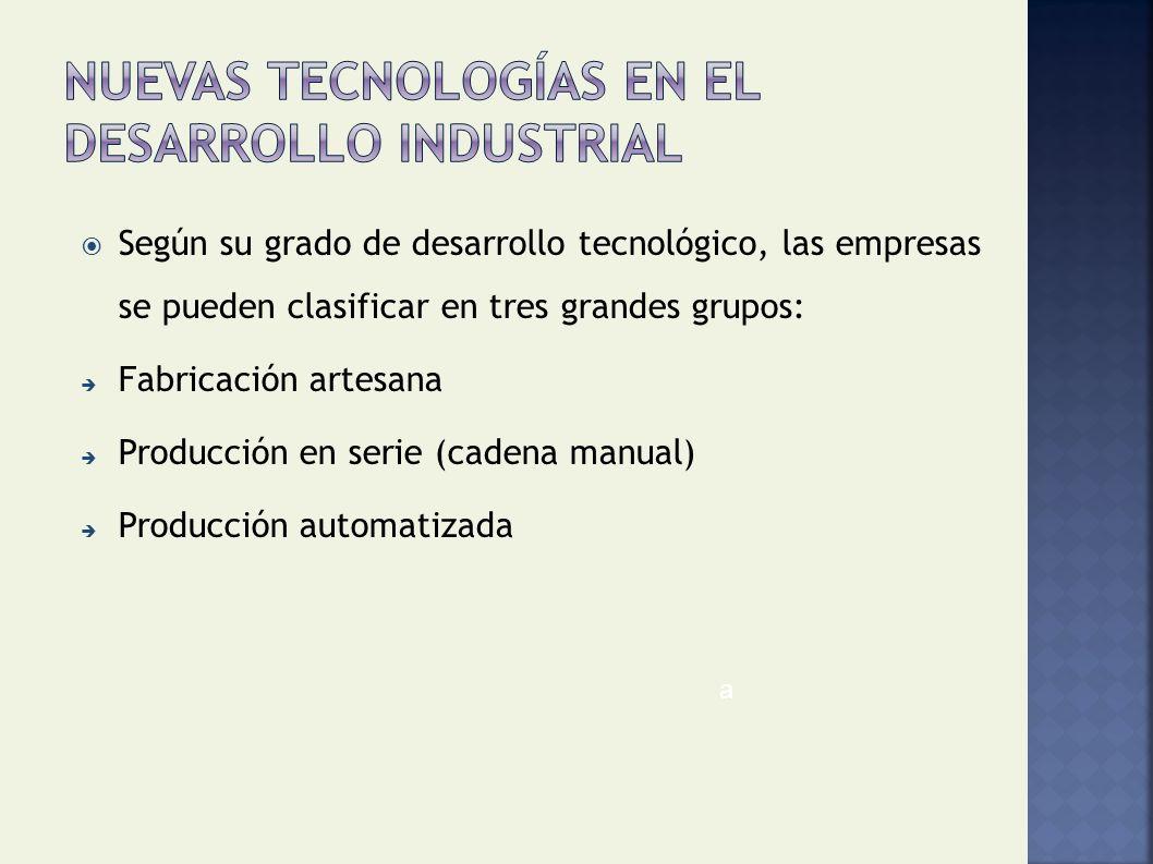 Nuevas tecnologías en el desarrollo industrial