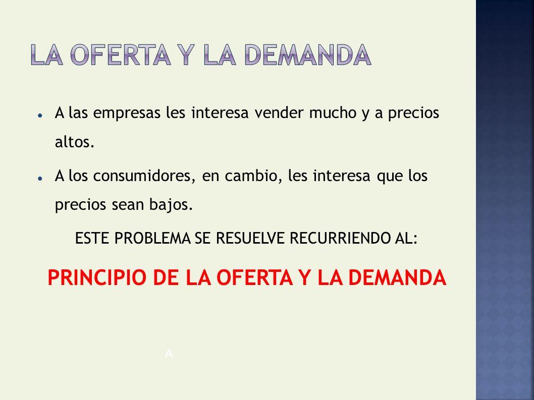 PRINCIPIO DE LA OFERTA Y LA DEMANDA