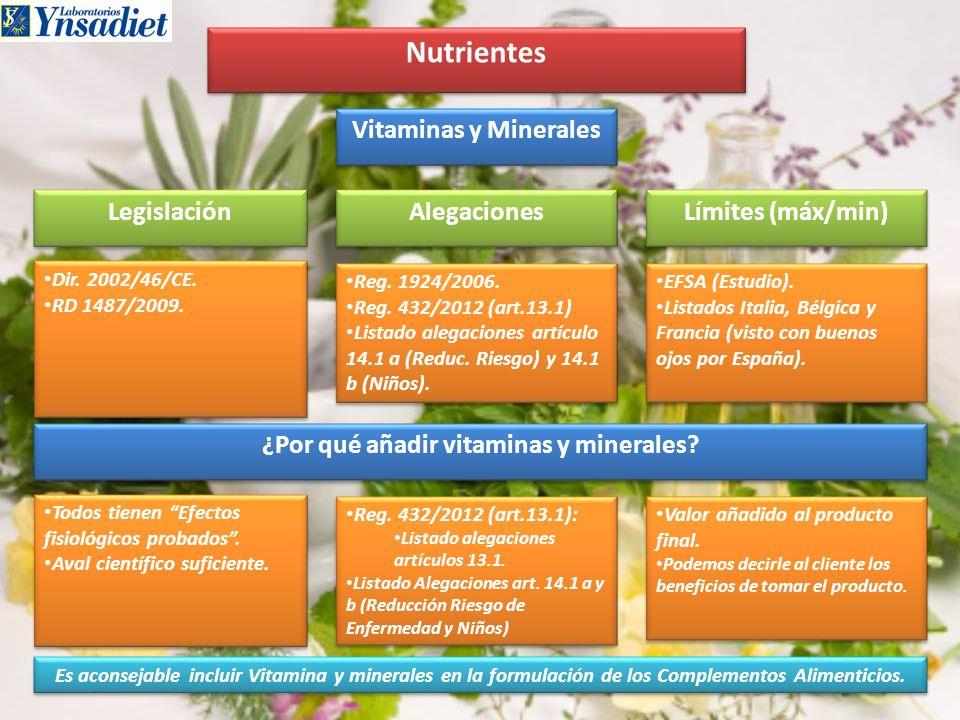 ¿Por qué añadir vitaminas y minerales