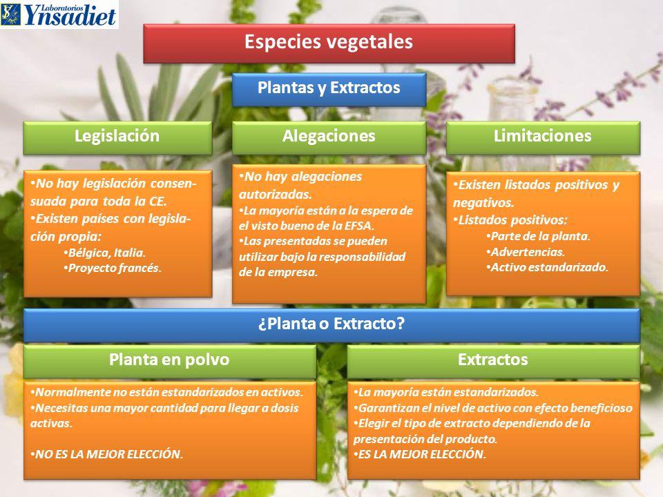 Especies vegetales Plantas y Extractos Legislación Limitaciones