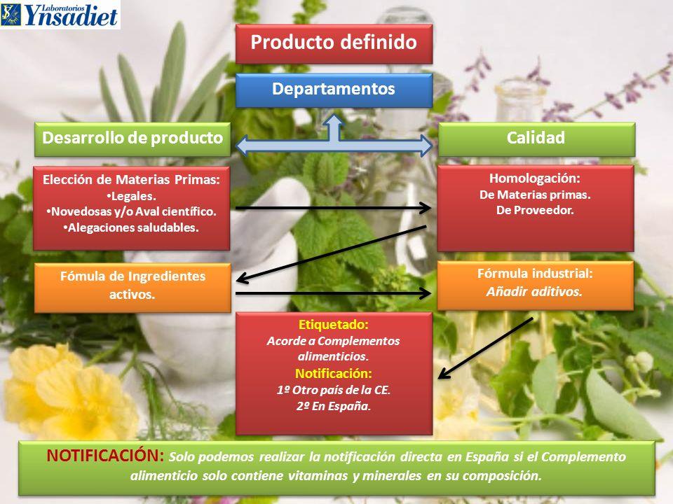 Producto definido Departamentos Calidad Desarrollo de producto