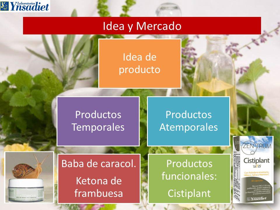 Idea y Mercado Baba de caracol. Ketona de frambuesa