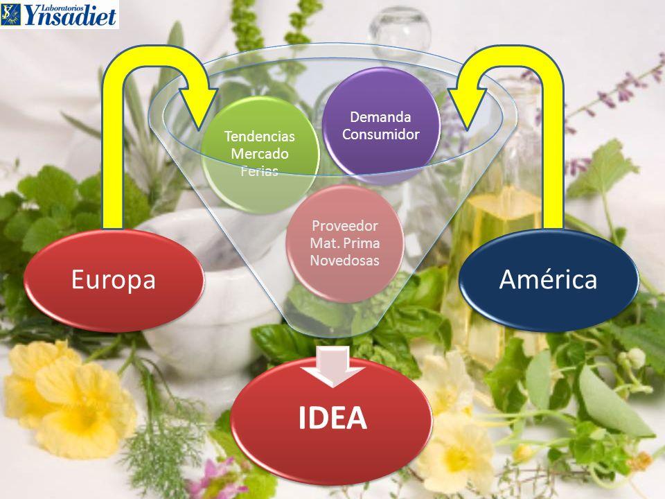 IDEA Europa América Demanda Consumidor Tendencias Mercado Ferias