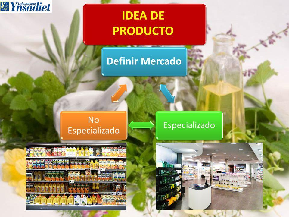 IDEA DE PRODUCTO Definir Mercado Especializado No Especializado