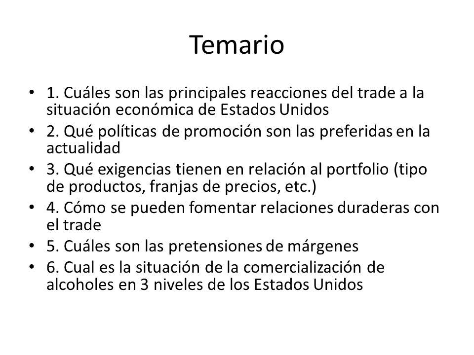 Temario 1. Cuáles son las principales reacciones del trade a la situación económica de Estados Unidos.