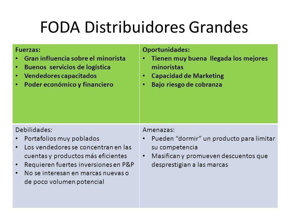 FODA Distribuidores Grandes