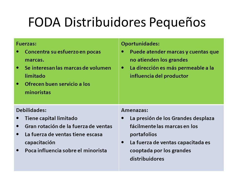 FODA Distribuidores Pequeños