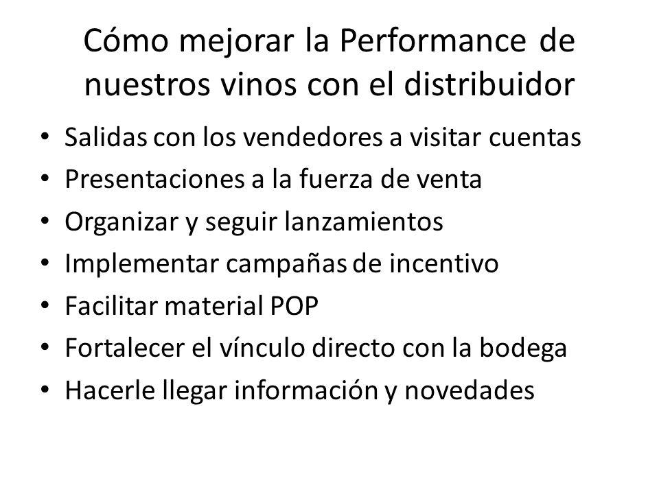 Cómo mejorar la Performance de nuestros vinos con el distribuidor