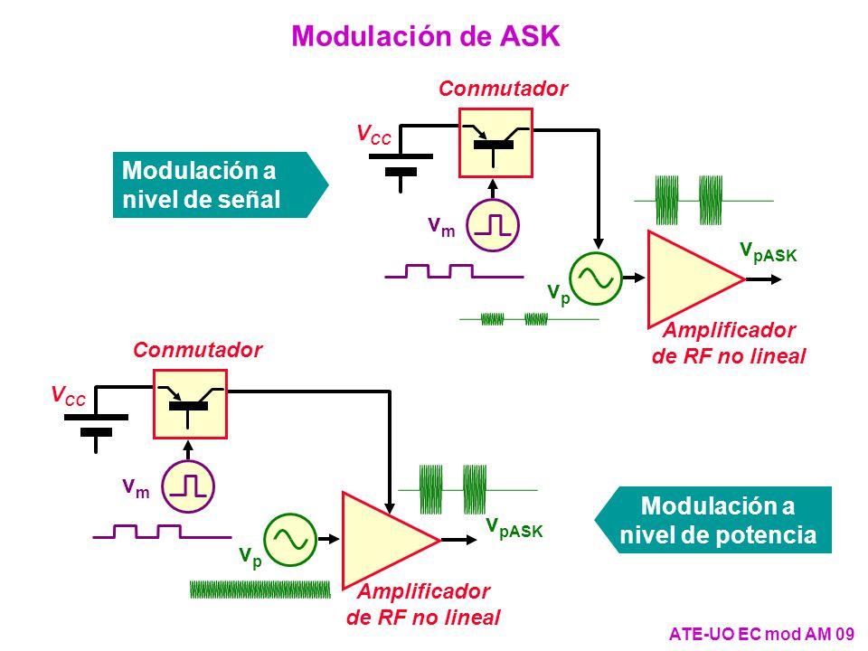Amplificador de RF no lineal Amplificador de RF no lineal