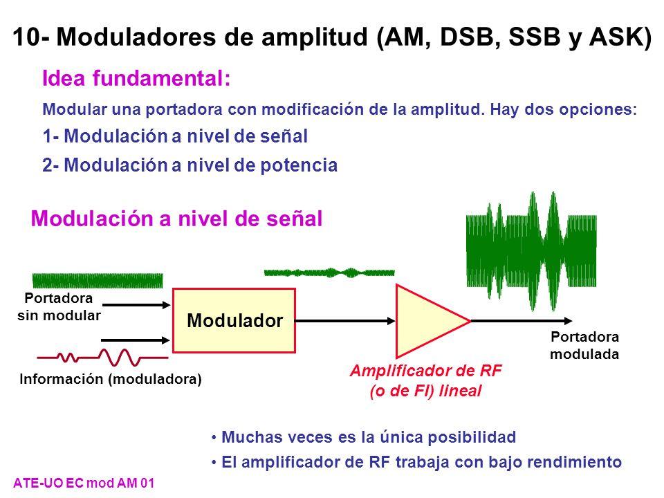 10- Moduladores de amplitud (AM, DSB, SSB y ASK)