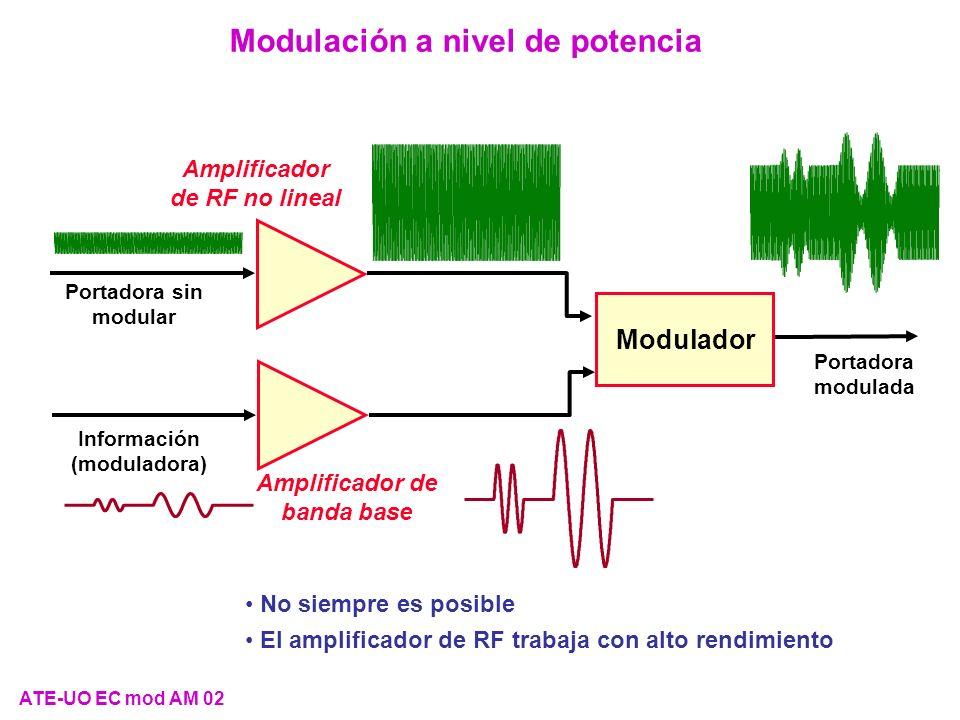Modulación a nivel de potencia