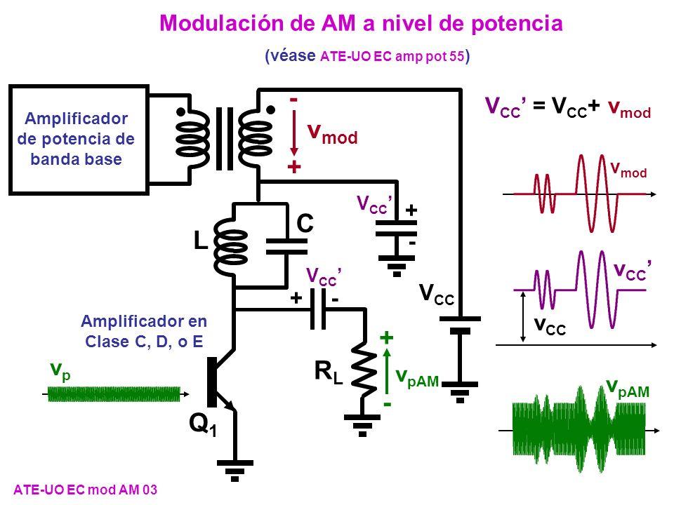 Amplificador en Clase C, D, o E Amplificador de potencia de banda base