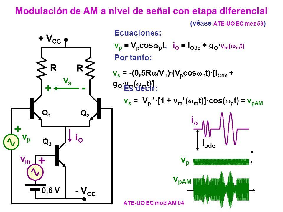 + - Modulación de AM a nivel de señal con etapa diferencial + VCC R vs