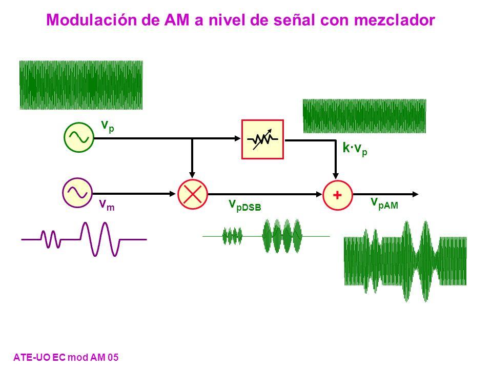 Modulación de AM a nivel de señal con mezclador