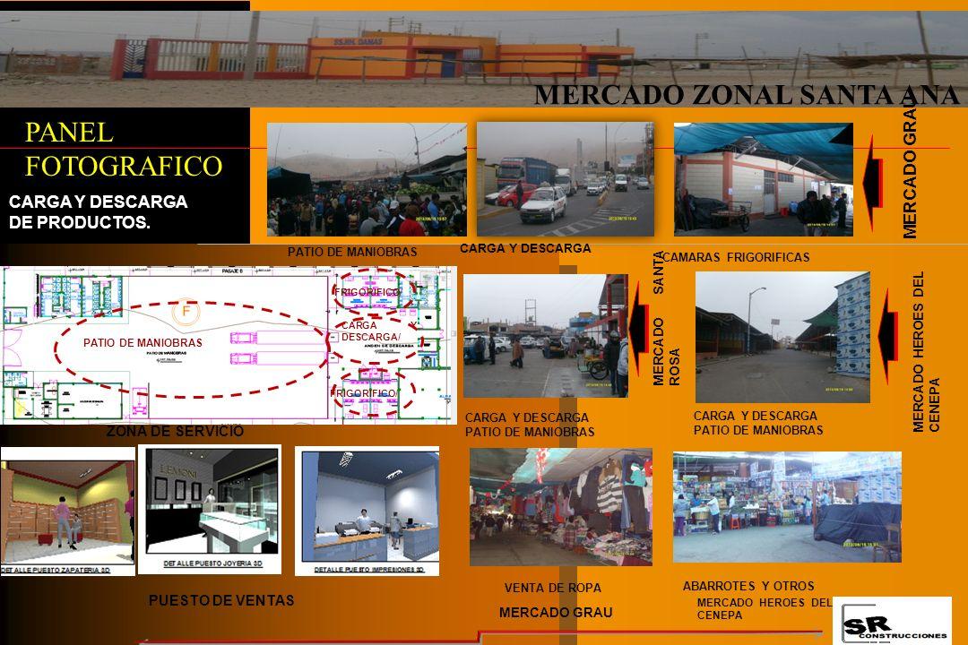 MERCADO ZONAL SANTA ANA PANEL FOTOGRAFICO