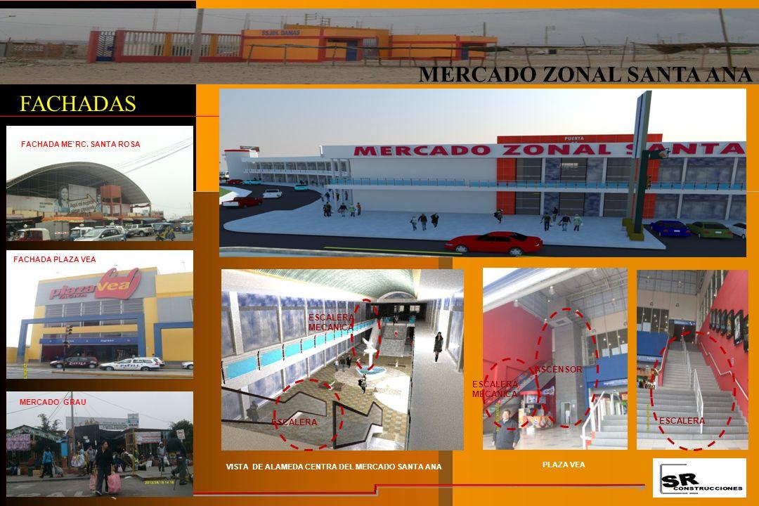 MERCADO ZONAL SANTA ANA FACHADAS