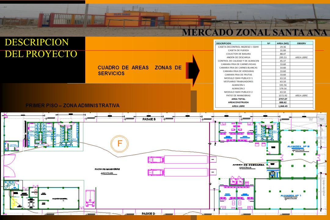 MERCADO ZONAL SANTA ANA