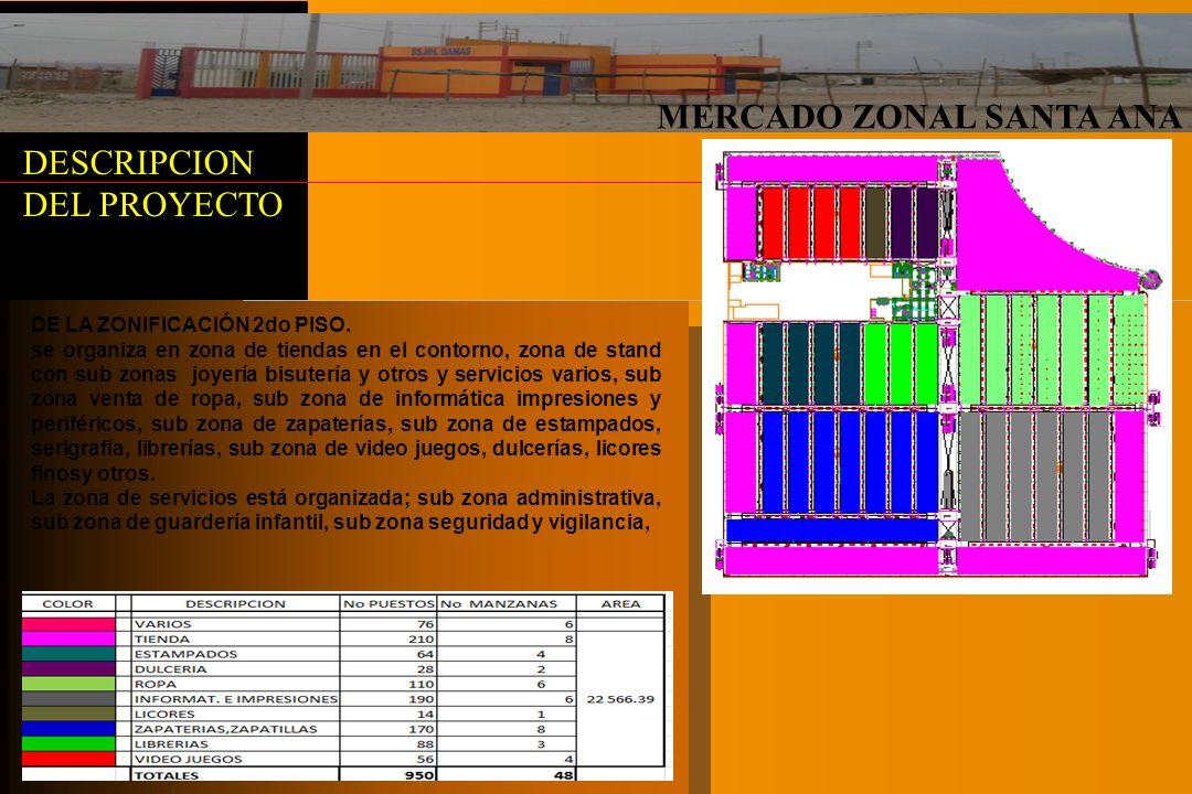 MERCADO ZONAL SANTA ANA DESCRIPCION DEL PROYECTO