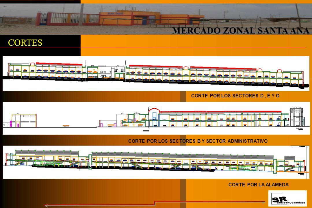 MERCADO ZONAL SANTA ANA CORTES