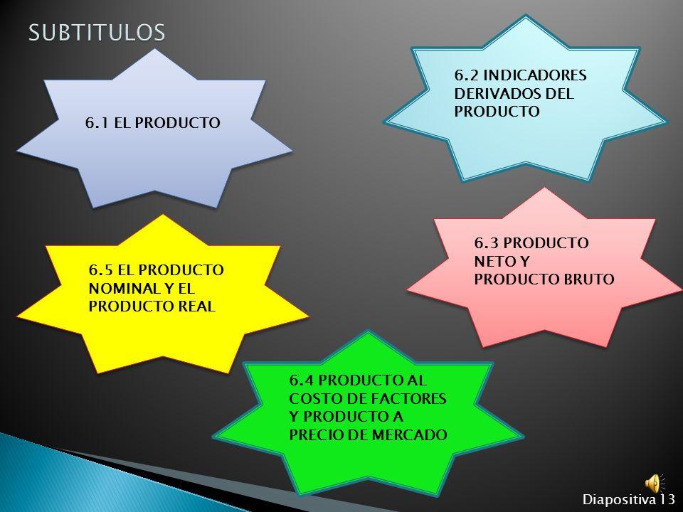 SUBTITULOS 6.2 INDICADORES DERIVADOS DEL PRODUCTO 6.1 EL PRODUCTO