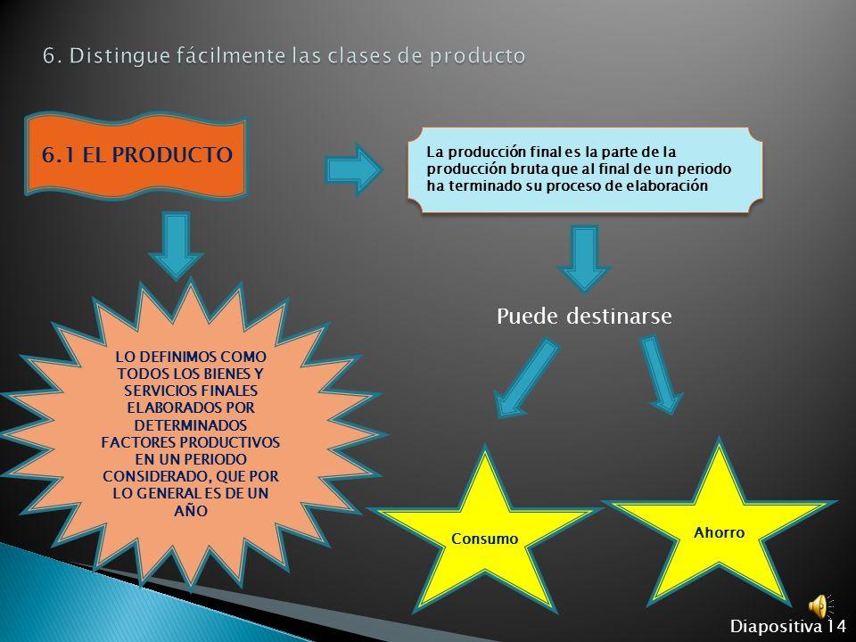 6. Distingue fácilmente las clases de producto