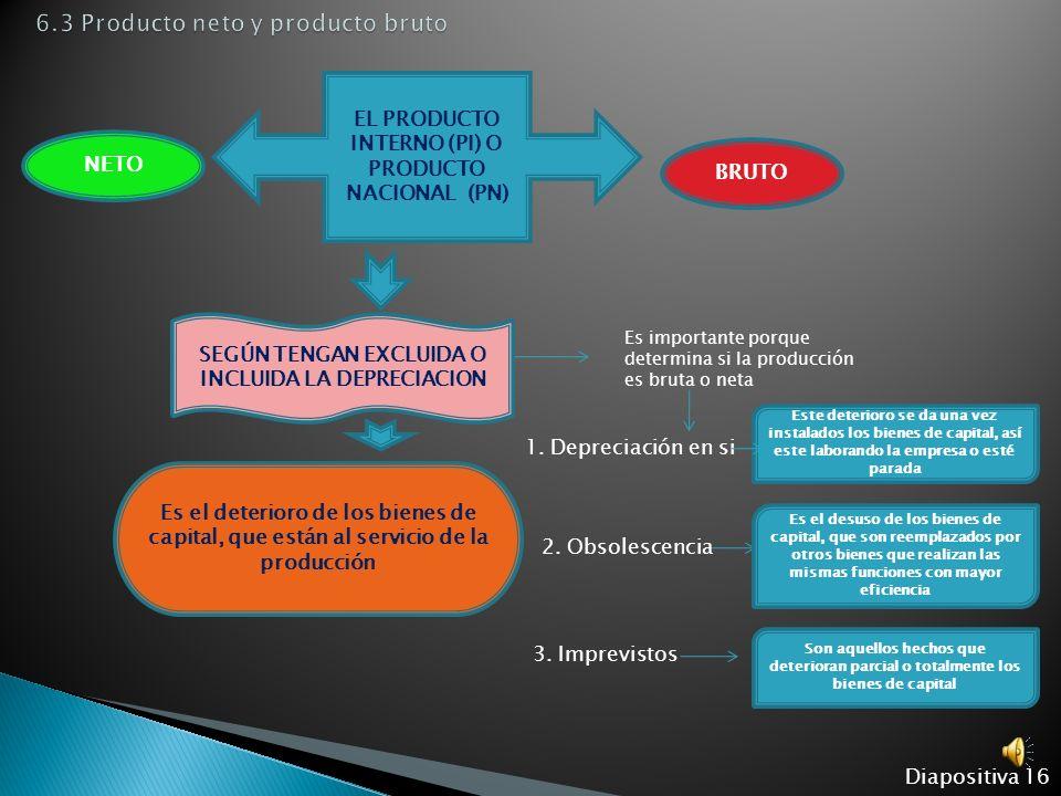 6.3 Producto neto y producto bruto
