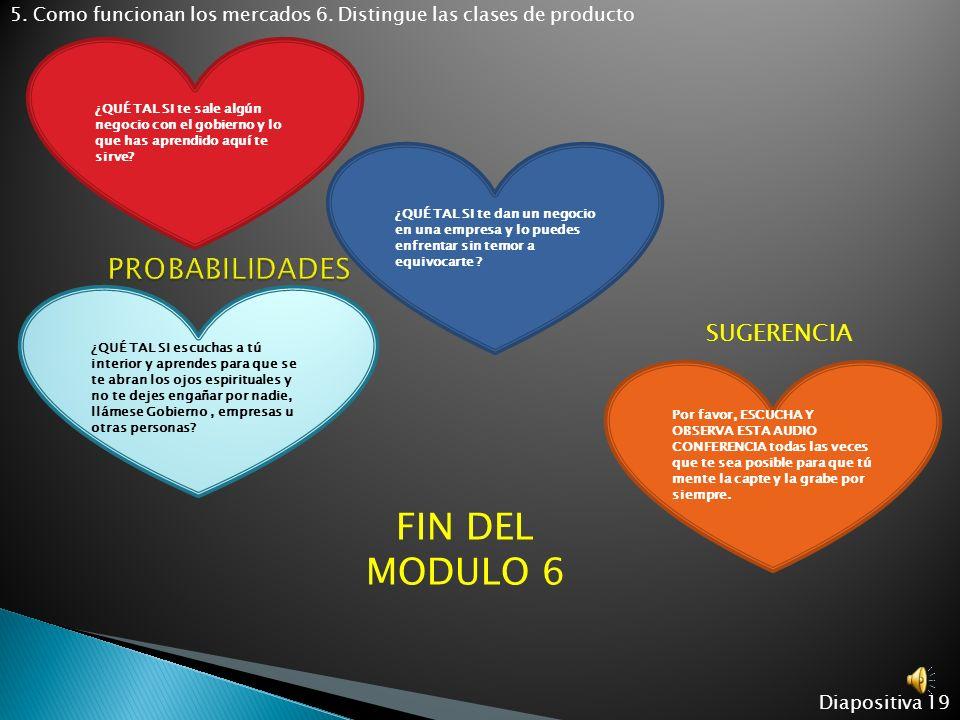 FIN DEL MODULO 6 PROBABILIDADES SUGERENCIA