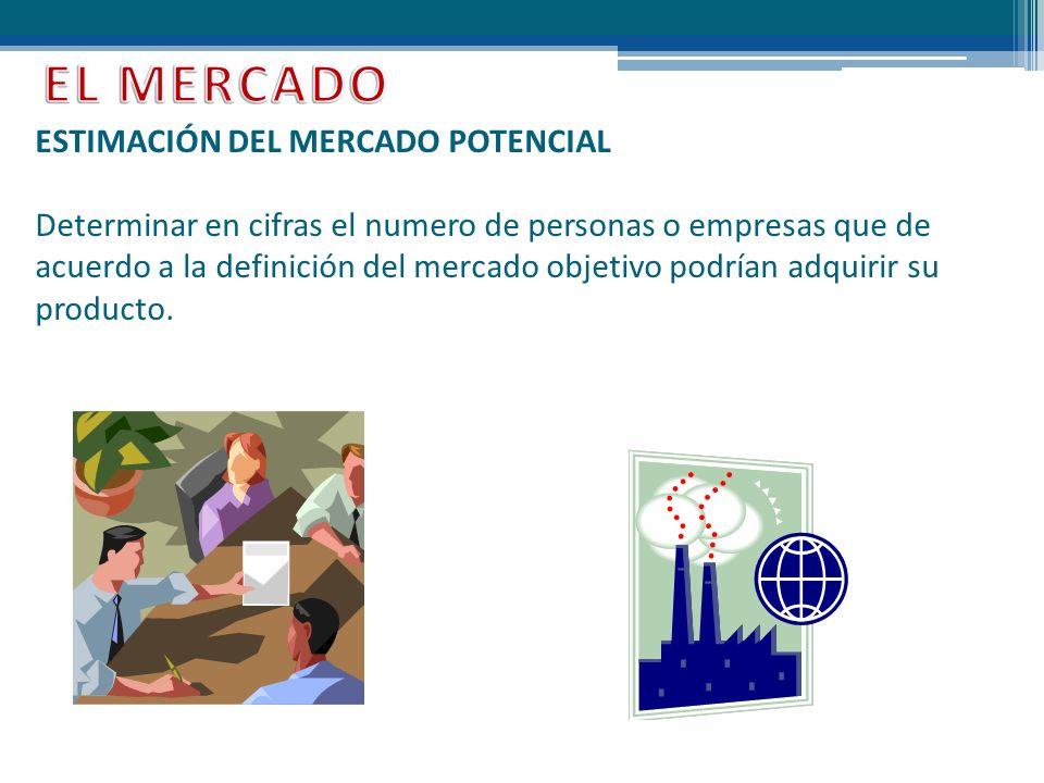 EL MERCADO ESTIMACIÓN DEL MERCADO POTENCIAL
