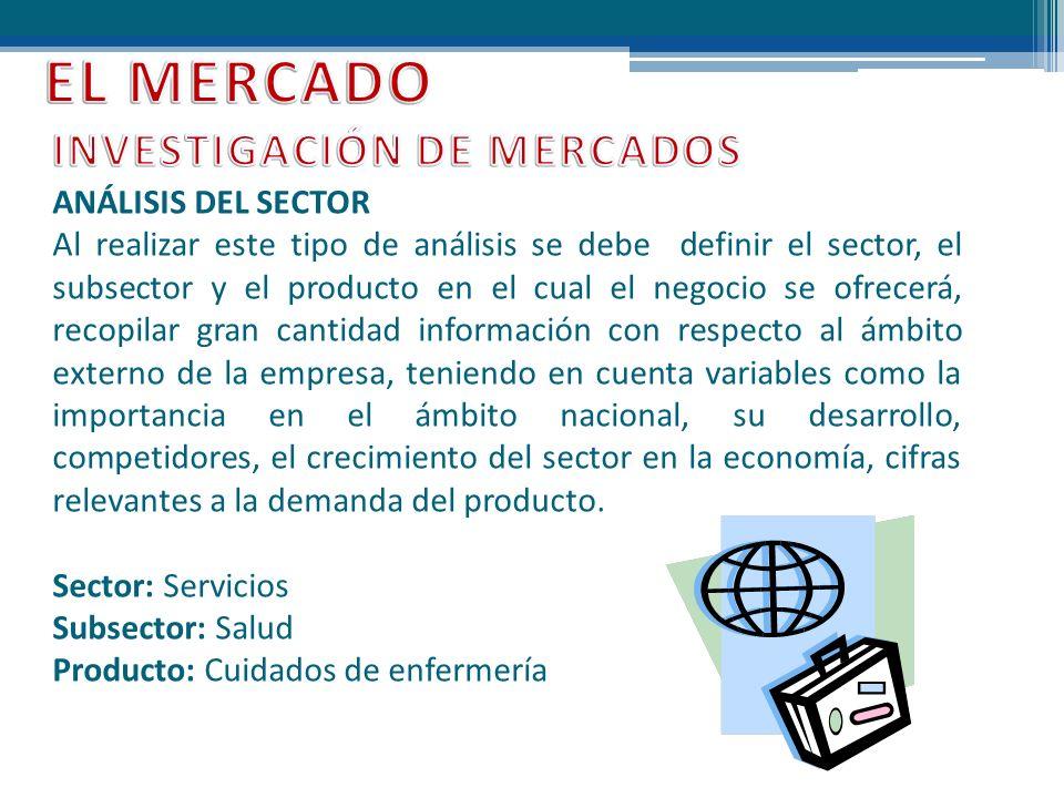 EL MERCADO INVESTIGACIÓN DE MERCADOS ANÁLISIS DEL SECTOR