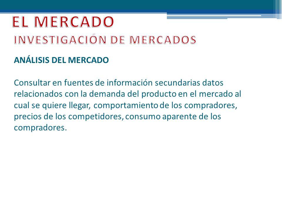 EL MERCADO INVESTIGACIÓN DE MERCADOS ANÁLISIS DEL MERCADO