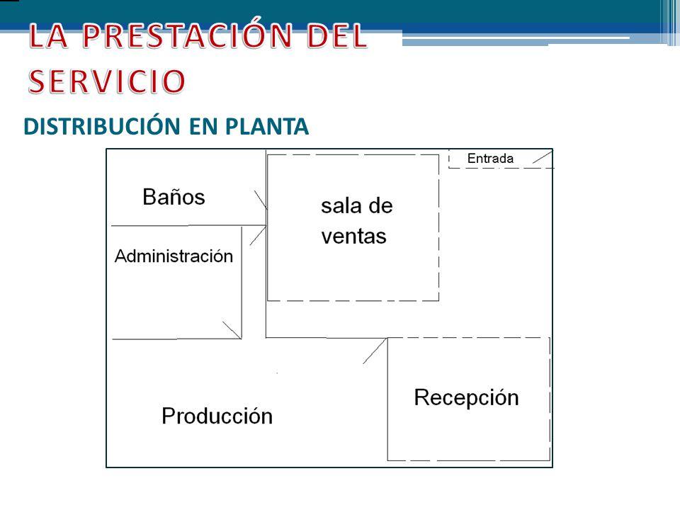 LA PRESTACIÓN DEL SERVICIO DISTRIBUCIÓN EN PLANTA