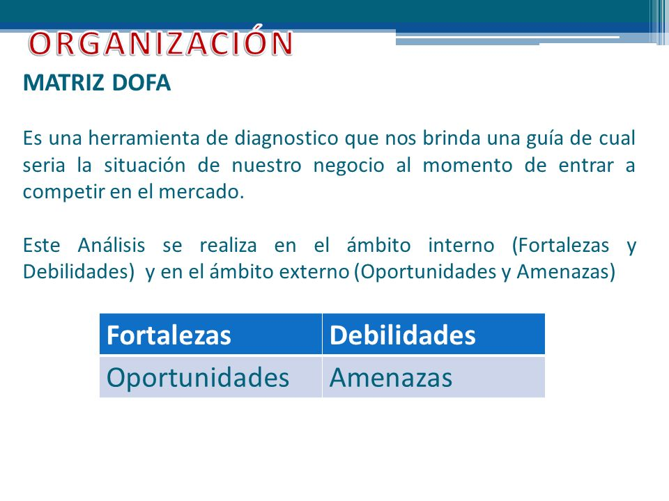 ORGANIZACIÓN Fortalezas Debilidades Oportunidades Amenazas MATRIZ DOFA
