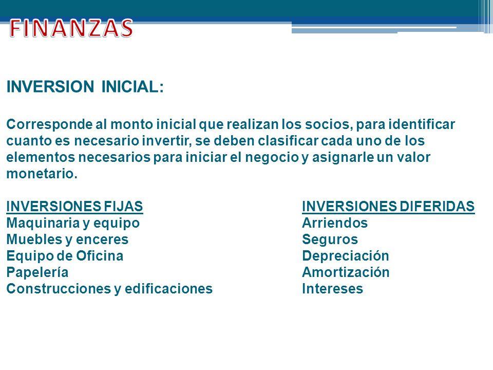 FINANZAS INVERSION INICIAL: