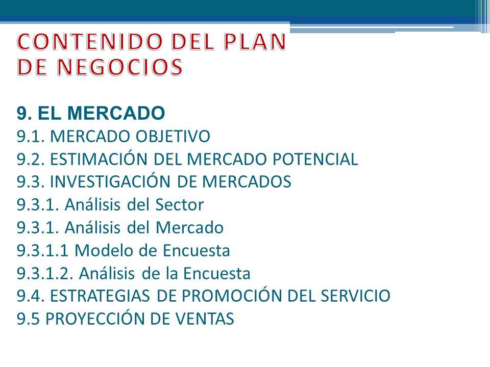 CONTENIDO DEL PLAN DE NEGOCIOS