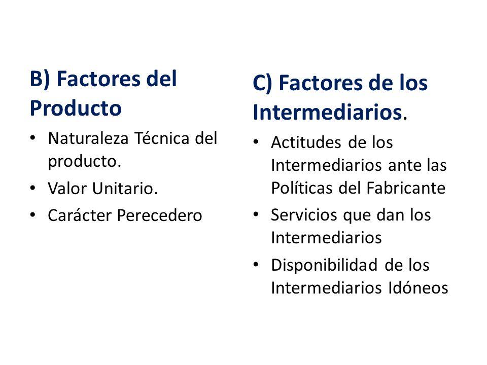 B) Factores del Producto C) Factores de los Intermediarios.