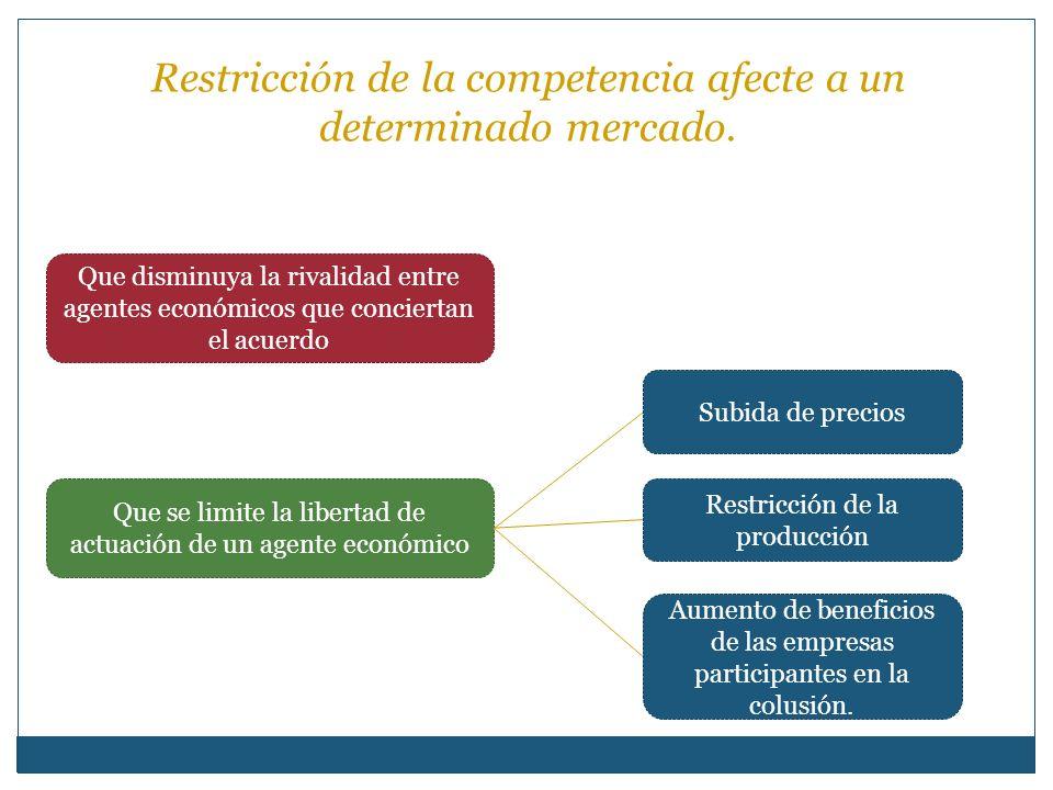 Restricción de la competencia afecte a un determinado mercado.