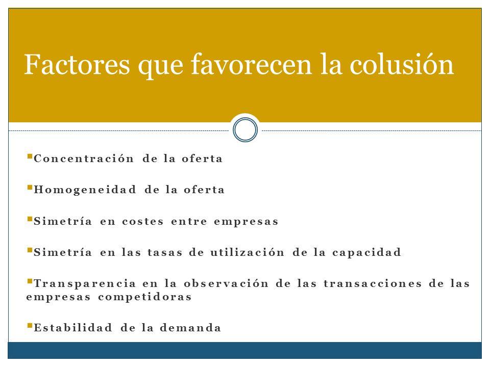 Factores que favorecen la colusión