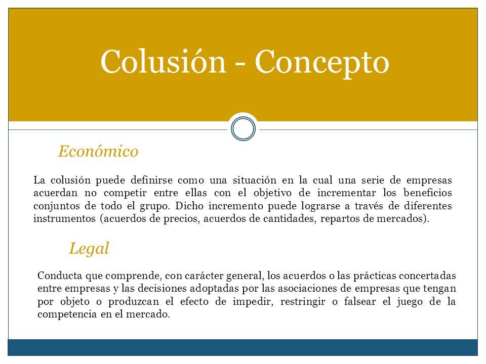 Colusión - Concepto Económico Legal