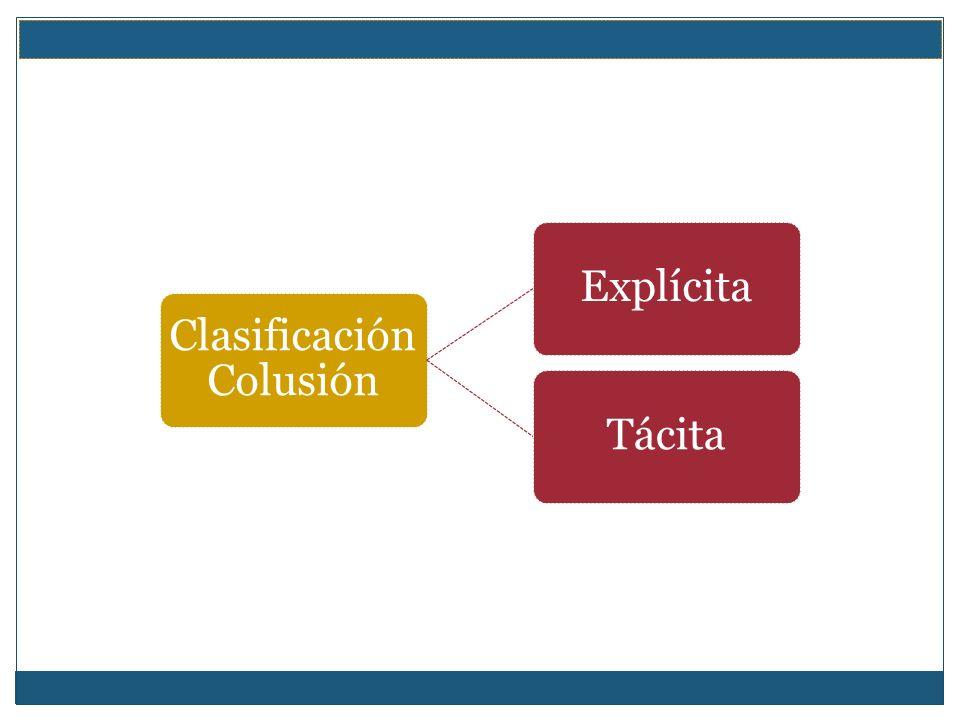 Clasificación Colusión