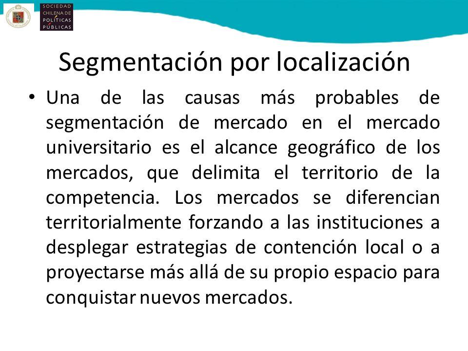 Segmentación por localización