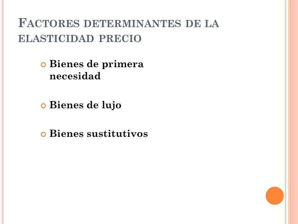 Factores determinantes de la elasticidad precio