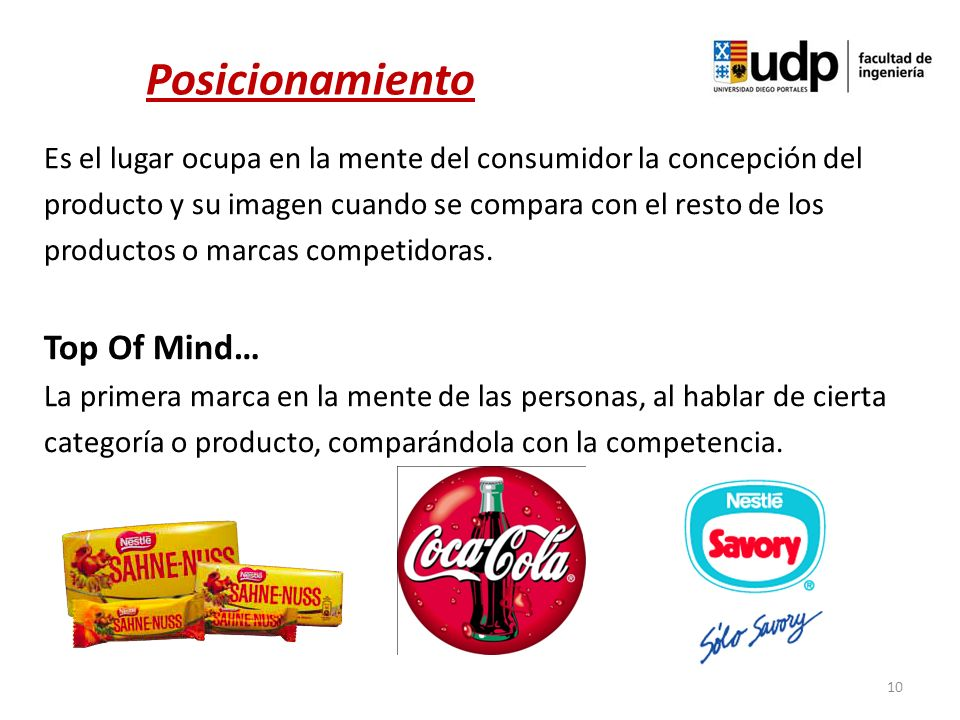 Posicionamiento Top Of Mind…
