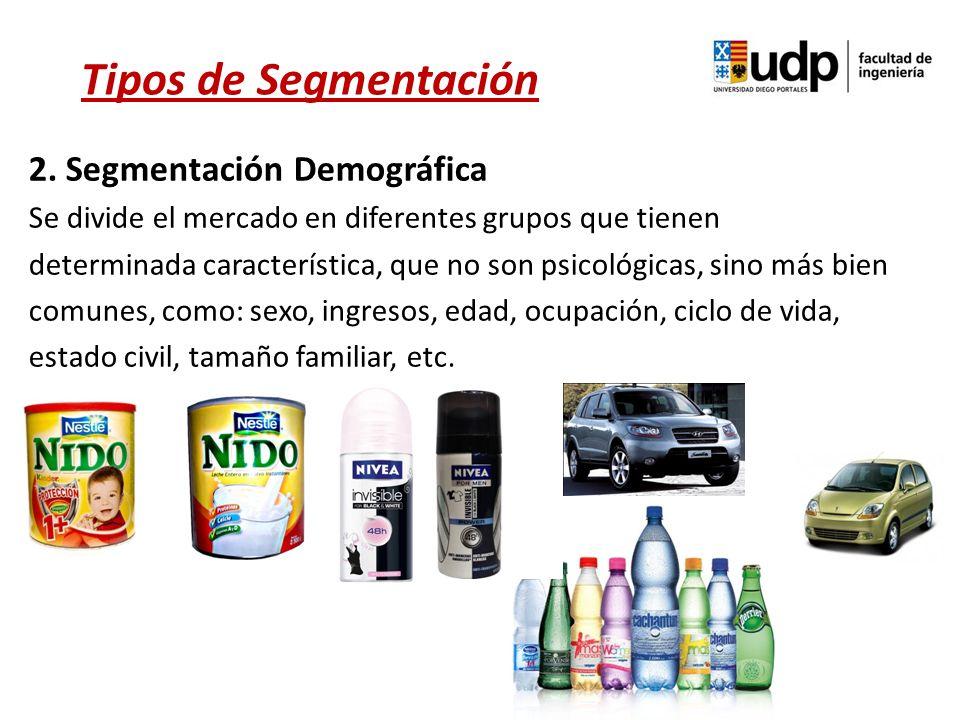 Tipos de Segmentación 2. Segmentación Demográfica